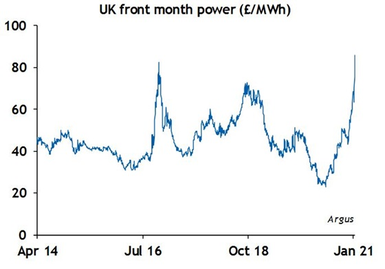 UK front month power